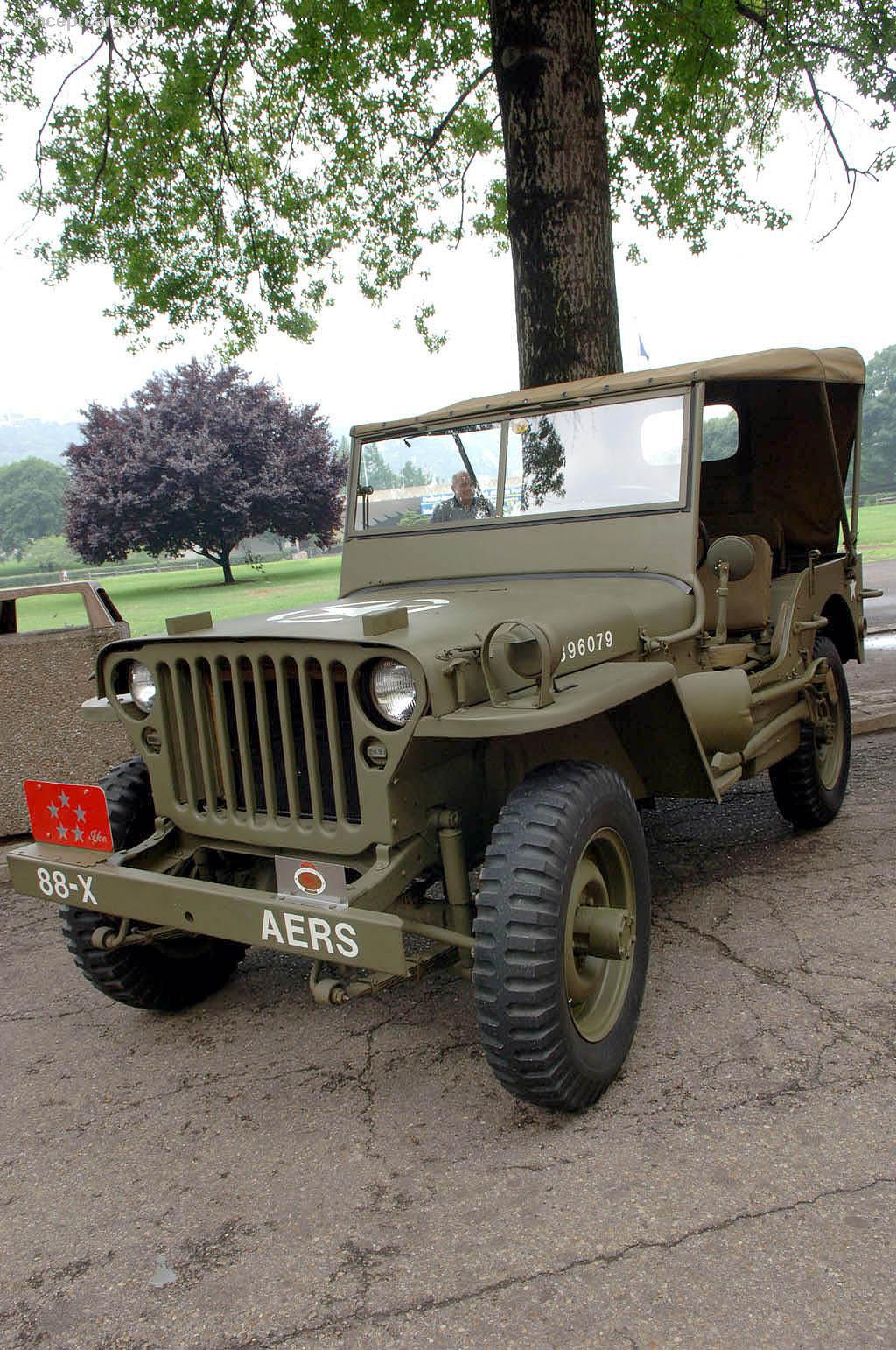 Andrew Logaiskiy :: Kaiser Willys Jeep Blog