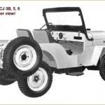 "Willys Civilian Jeeps – CJ ""Universal"""