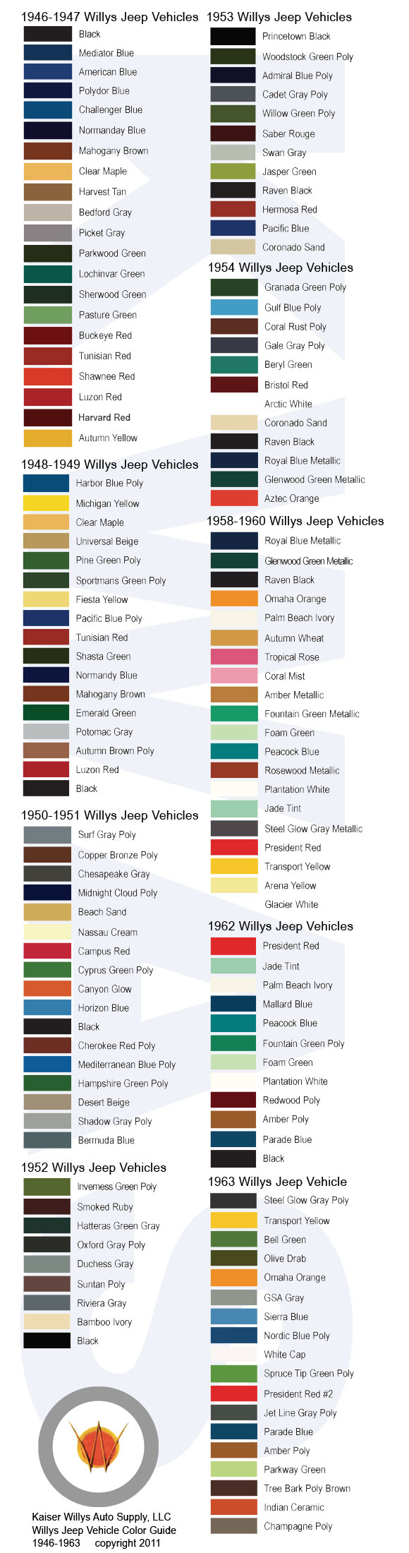 Willys jeep color guide 1946 1963 geenschuldenfo Image collections
