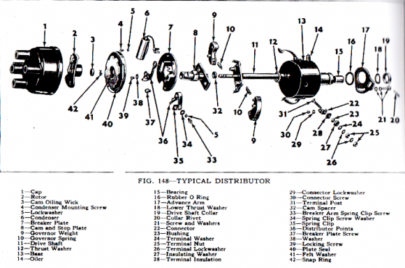 jeep cj2a ignition wiring diagram jeep 7