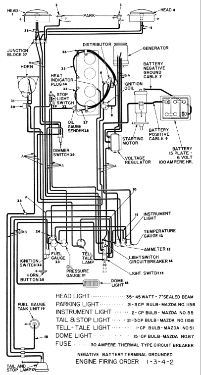 Cj3b Wiring Diagram on 2002 gmc c6500 wiring diagrams