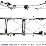 Frame Alignment: Willys Jeep Parts