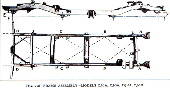 frame alignment willys jeep parts