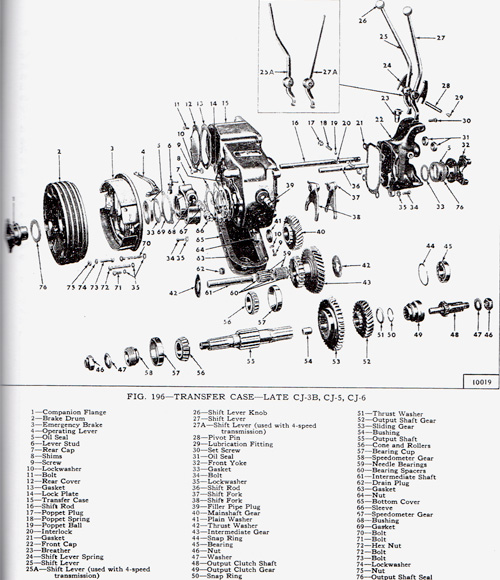 Transfer case willys jeep parts