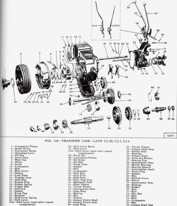 Transfer Case: Willys Jeep PartsKaiser Willys Blog