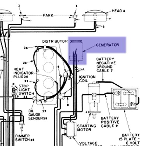 [DIAGRAM_3US]  Willys Jeep Parts Q&A: 6 Volt Generator :: Kaiser Willys Jeep Blog | Willy S Jeep Alternator Regulator Wiring |  | Kaiser Willys Blog